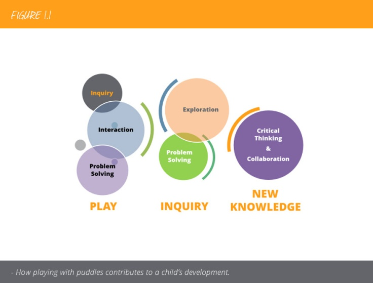 Child Development Cycle - vr2.jpg